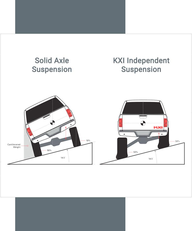 suspension-types-kxi